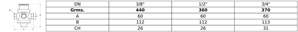 شیر فشار شکن مشخصات فنی سیم ایتالیا مدل CIM 1060