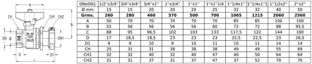مشخصات فنی شیر گازی پشت کنتوری سیم ایتالیا CIM 2004 BR