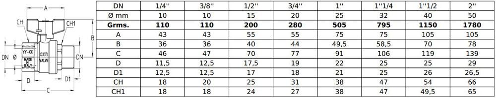مشخصات فنی شیرگازی روپیچ توپیچ سیم ایتالیا cim 301.16 NPT