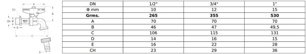 مشخصات فنی شیر شلنگی سیم ایتالیا CIM 34/1