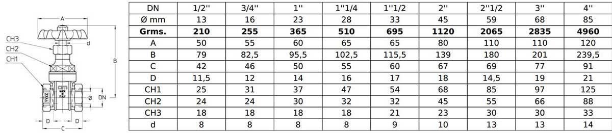 مشخصات فنی سیم ایتالیا 50 CIM-50-PN16
