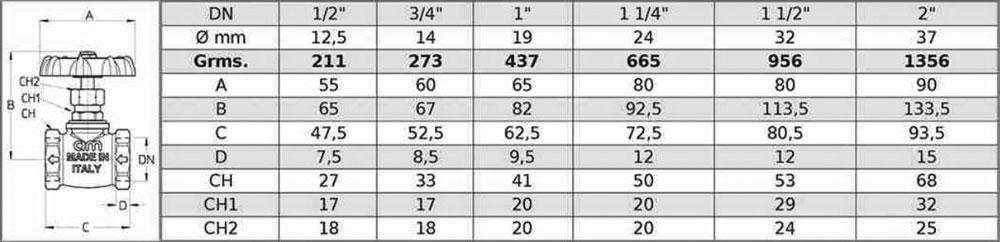 مشخصات فنی سیم ایتالیا CIM-75.150-PN10