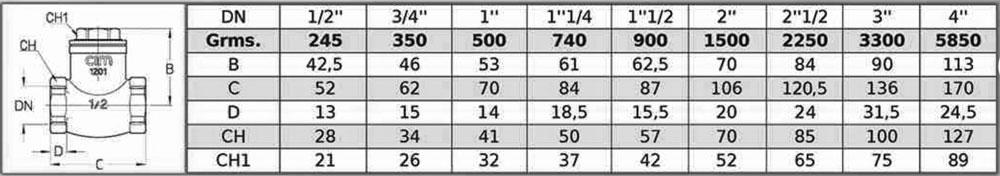 مشخصات فنی سیم ایتالیا CIM-80-PN16