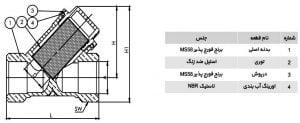 اجزای تشکیل دهنده صافی KIZZ IRAN