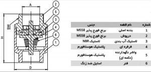 اجزای سازنده شیر یکطرفه فنری کیزایران 507